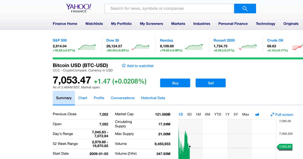Yahoo FinanceBTC