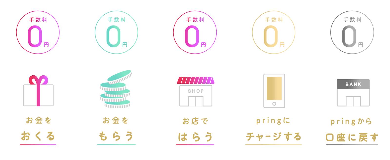 Pring1