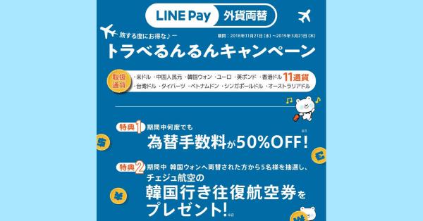 「LINE Pay 外貨両替」で為替手数料50%OFF、更に韓国行き往復航空券をプレゼント!