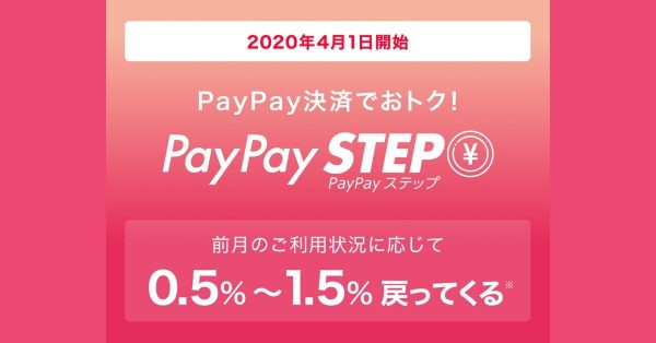 PayPay、前月の利用状況に応じて最大1.5%還元 4月1日開始