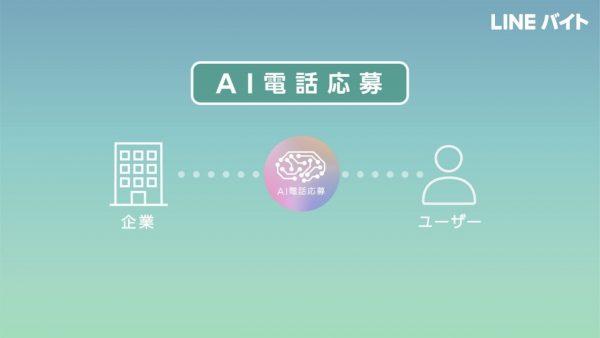 LINEバイト、「AI電話応募」機能提供開始へ