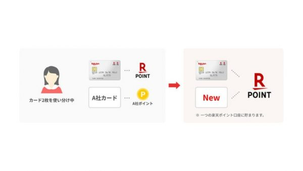 楽天カード、2枚目の発行が可能に。異なる国際ブランドも選べる