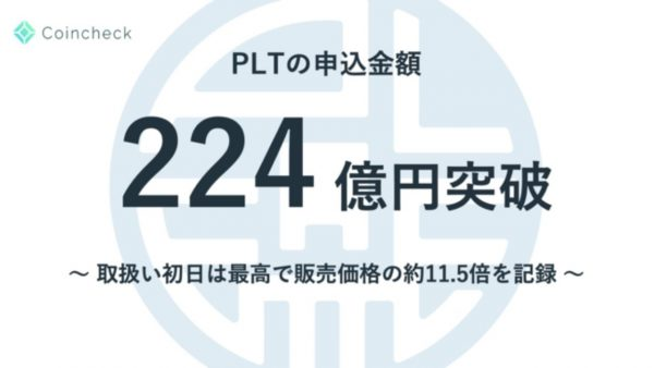 Coincheck IEO、Palette Token申込金額が224億円を突破